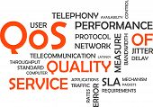 image of latency  - A word cloud of quality of service related items - JPG