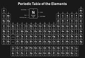 Periodic Table Of The Elements - Shows Atomic Number, Symbol, Name, Atomic Weight And Electrons Per  poster