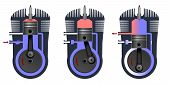 picture of internal combustion  - The internal combustion engine - JPG