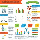 stock photo of mentoring  - Mentoring infographics set with personal sports and business motivate management vector illustration - JPG