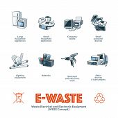 image of waste management  - The e - JPG