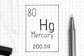The Periodic Table Of Elements. Handwriting Chemical Element Mercury Hg With Black Pen, Test Tube An poster