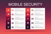 Mobile Security Infographic 10 Option Template.mobile Phishing, Spyware, Internet Security, Data Pro poster