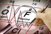 Focus On Fluorine Chemical Element - The Most Important Element Against Tooth Decay - Concept Image  poster