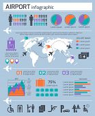 Airport Business Infographic Set