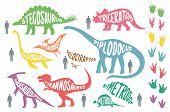 Set Of Colorful Dinosaurs With Lettering And Footprints, Isolated On Wite Background. Size Of Dinosa poster