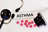 Asthma Is A Chronic Disease, Short-term Attacks Of Suffocation Due To Heart Disease Or Bronchi, Caus poster