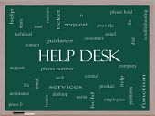Help Desk Word Cloud Concept On A Blackboard
