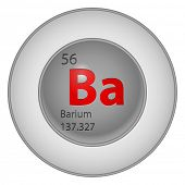 barium element