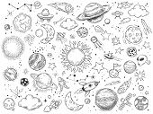 Space Doodle. Astrology Doodles, Sketch Space Universe Planets And Hand Drawn Cosmic Rocket Vector I poster