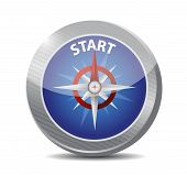 pic of start over  - guide compass to the start - JPG