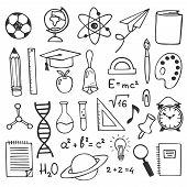 School Education Sketch Drawing Vector Icons. Hand Drawn Education Elements Illustration. Science, G poster
