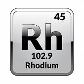 Rhodium Symbol.chemical Element Of The Periodic Table On A Glossy White Background In A Silver Frame poster