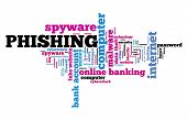 Phishing Spyware Concept - Compromised Computer Security. Word Cloud. poster