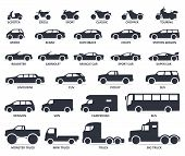 Car And Motorcycle Type Icons Set. Title Models Moto And Automobile poster