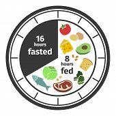 Scheme And Concept. Clock Face Symbolizing The Principle Of Intermittent Fasting. Vector Illustratio poster
