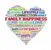 Family Happiness in word collage