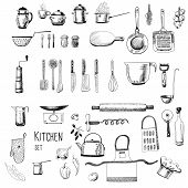 Постер, плакат: Kitchen Set