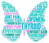 picture of fibromyalgia  - Butterfly shaped thyroid word cloud on a white background in the colors of the thyroid cancer ribbon - JPG