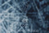 Machine Connected To Planet Earth Producing Peace And Love Symbols poster