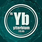 Ytterbium Chemical Element. Sign With Atomic Number And Atomic Weight. Chemical Element Of Periodic  poster