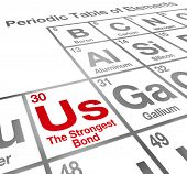 stock photo of comrades  - Us the Strongest Bond periodic table elements importance of partnership - JPG