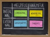 pic of swot analysis  - SWOT  - JPG