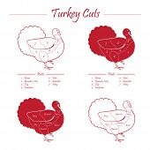 pic of giblets  - Turkey meat cut scheme in red and white style  - JPG