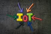 Iot, Internet Of Things, Devices That Can Connect To The Internet Concept, Multi Color Arrows Pointi poster