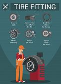 Trie Fitting. Man Worker Repairing Wheel. Service Station. Auto Service. Icon With Types Services. L poster
