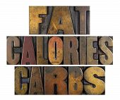 Fat Calories Carbs