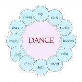 stock photo of jive  - Dance concept circular diagram in pink and blue with great terms such as studio lessons salsa and more - JPG