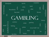 Gambling Word Cloud Concept On A Blackboard