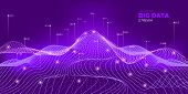 Neon Big Data Screen. Complexity Abstract. Big Data Illustration. Purple Graph Futuristic. Complexit poster