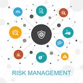 Risk Management Trendy Web Concept With Icons. Contains Such Icons As Control, Identify, Level Of Ri poster