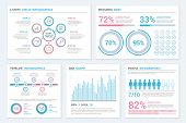Infographic Elements - Circle Infographics, Progress Bars, Timeline And Pie Charts, Bar Graph, Peopl poster