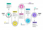 Company Journey Path. Infographic Roadmap With Steps Line Timeline. Business Path Development, Infog poster