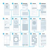 Ux Ui Application Interface Flowchart. Mobile Wireframes Management Sitemap Vector Mockup. Illustrat poster