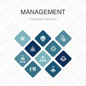Management Infographic 10 Option Color Design.manager, Control, Organization, Presentation Simple Ic poster