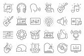 Music Line Icons. Set Of Acoustic Guitar, Musical Note, Vinyl Record Icons. Jazz Saxophone, Drums Wi poster