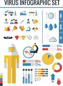 stock photo of flat stomach  - Flat Medical Infographics Elements plus Icon Set - JPG