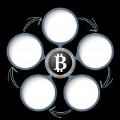 image of bit coin  - five text boxes with arrows and white bit coin symbol - JPG