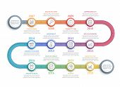 Colorful Timeline Infographics Template With 12 Steps, Workflow, Process, History Diagram, Vector Ep poster