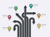 Arrow Road Map Of  Business And Journey Infographic Design Template With Pin Pointer. Road Trip, Jou poster