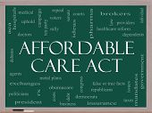 stock photo of mandate  - Affordable Care Act Word Cloud Concept on a Blackboard with great terms such as healthcare reform exchanges insurance law and more - JPG