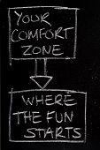 foto of fresh start  - Part of a flow chart diagram on a blackboard with one box for your comfort zone and an arrow pointing to another box where the fun starts - JPG