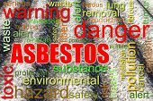 Dangerous Asbestos Roof Concept Image - Medical Studies Have Shown That The Asbestos Particles Can C poster