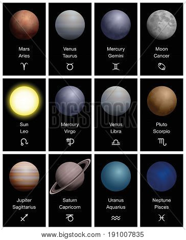 Zodiac signs with