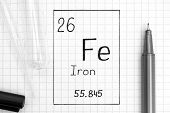 The Periodic Table Of Elements. Handwriting Chemical Element Iron Fe With Black Pen, Test Tube And P poster