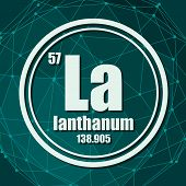 Lanthanum Chemical Element. Sign With Atomic Number And Atomic Weight. Chemical Element Of Periodic  poster